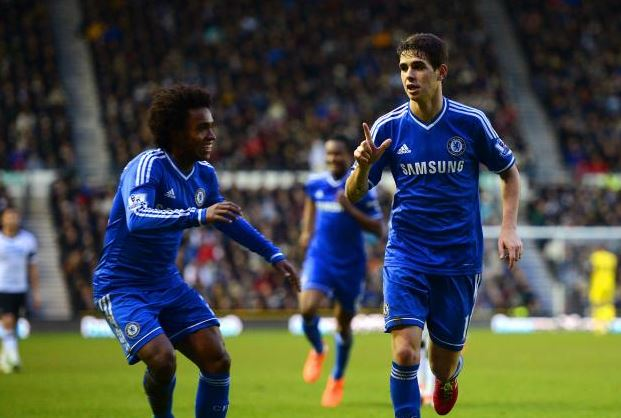 Oscar or Willian: Whom do you prefer for Brazil?, Brazil midfielder