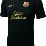 Top 10 Best Sold Soccer Jersey Names