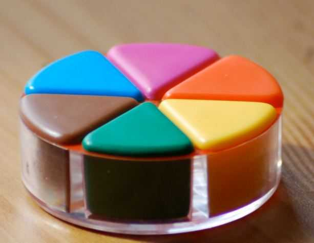 Trivial Pursuit board, best board games in the world